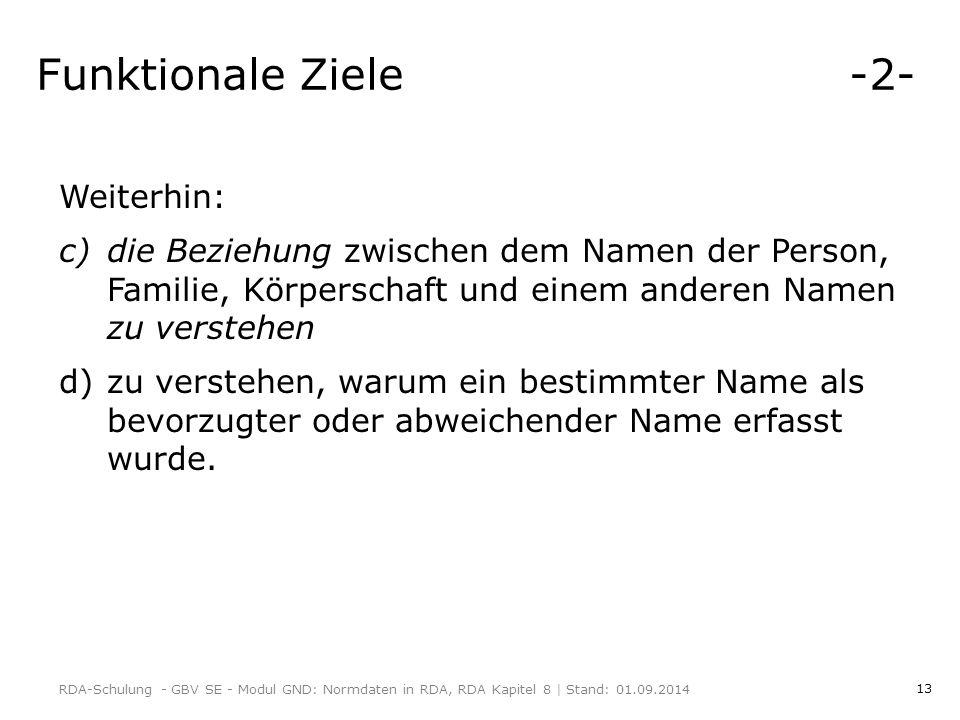 13 Funktionale Ziele -2- Weiterhin: c)die Beziehung zwischen dem Namen der Person, Familie, Körperschaft und einem anderen Namen zu verstehen d)zu verstehen, warum ein bestimmter Name als bevorzugter oder abweichender Name erfasst wurde.