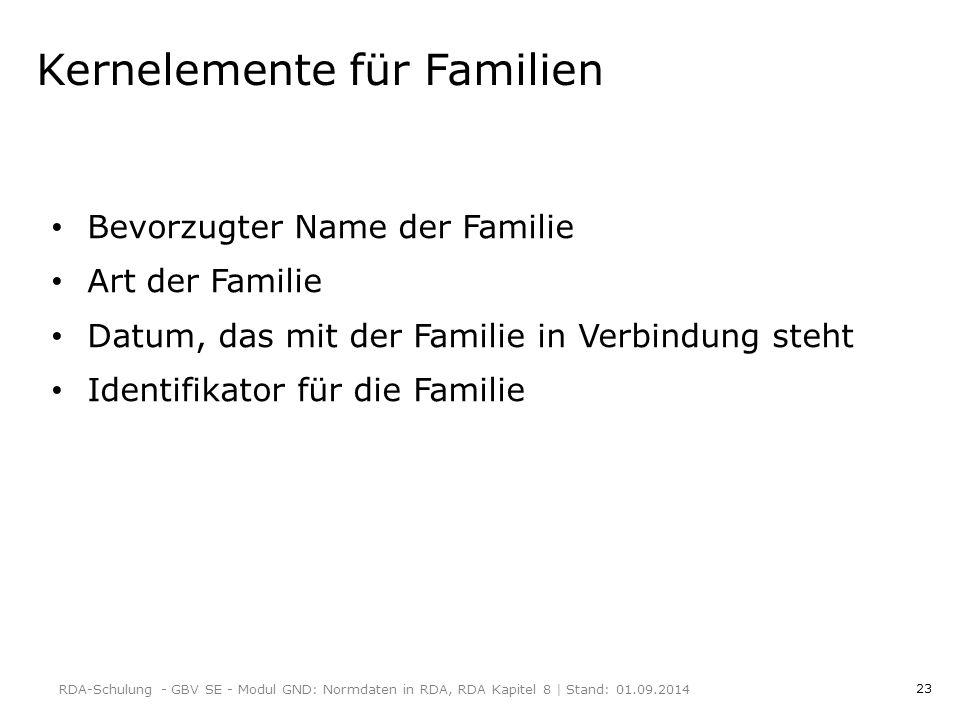 23 Kernelemente für Familien Bevorzugter Name der Familie Art der Familie Datum, das mit der Familie in Verbindung steht Identifikator für die Familie RDA-Schulung - GBV SE - Modul GND: Normdaten in RDA, RDA Kapitel 8   Stand: 01.09.2014
