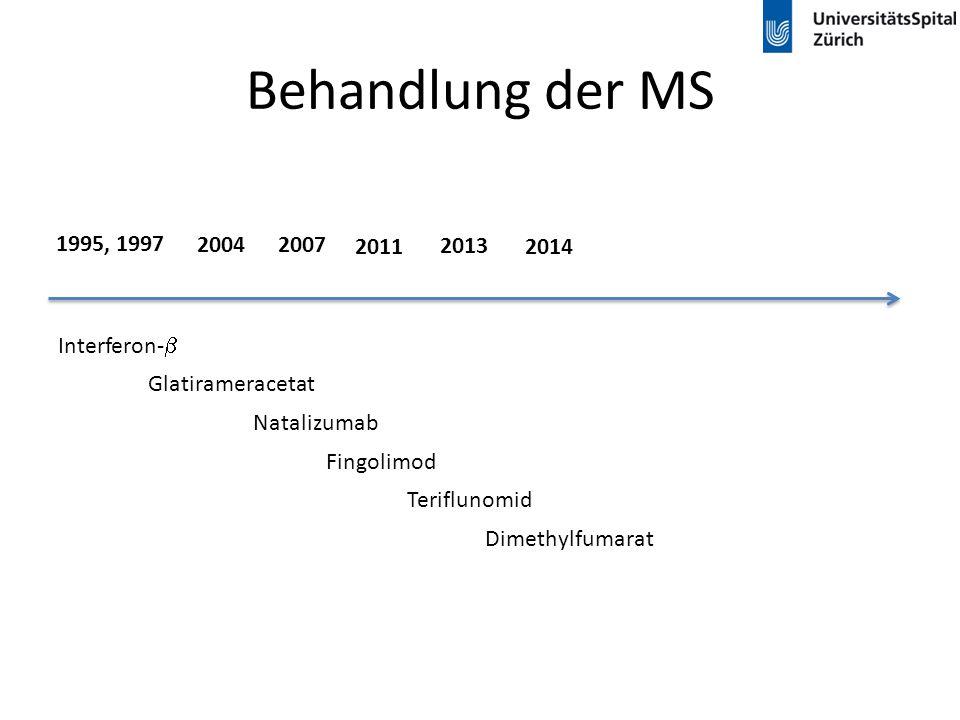 Behandlung der MS Interferon-  Glatirameracetat 1995, 1997 20042007 2013 Natalizumab 2011 Fingolimod 2014 Teriflunomid Dimethylfumarat
