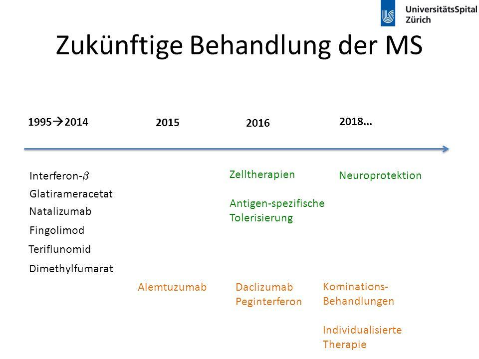 Zukünftige Behandlung der MS Interferon-  Glatirameracetat 1995  2014 2015 Natalizumab Fingolimod 2016 Teriflunomid Dimethylfumarat 2018... Alemtuzu