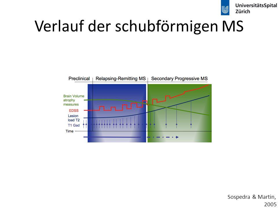 Sospedra & Martin, 2005 Therapieansätze: Immunmodulatorisch Neuroregenerativ Neuroprotektiv Verlauf der schubförmigen MS