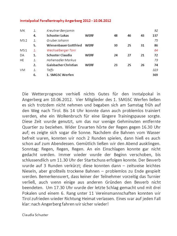 Inntalpokal Forellentrophy Angerberg 2012 - 10.06.2012 MK1.Kreutner Benjamin92 4.Schuster LukasWERF484643137 MS 21.Gruber Johann75 5.Wiesenbauer Gottf