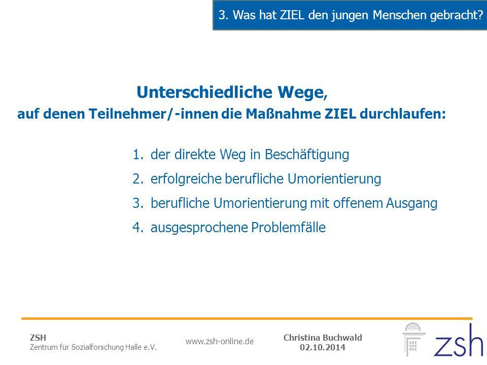 ZSH Zentrum für Sozialforschung Halle e.V. www.zsh-online.de Christina Buchwald 02.10.2014 Unterschiedliche Wege, auf denen Teilnehmer/-innen die Maßn