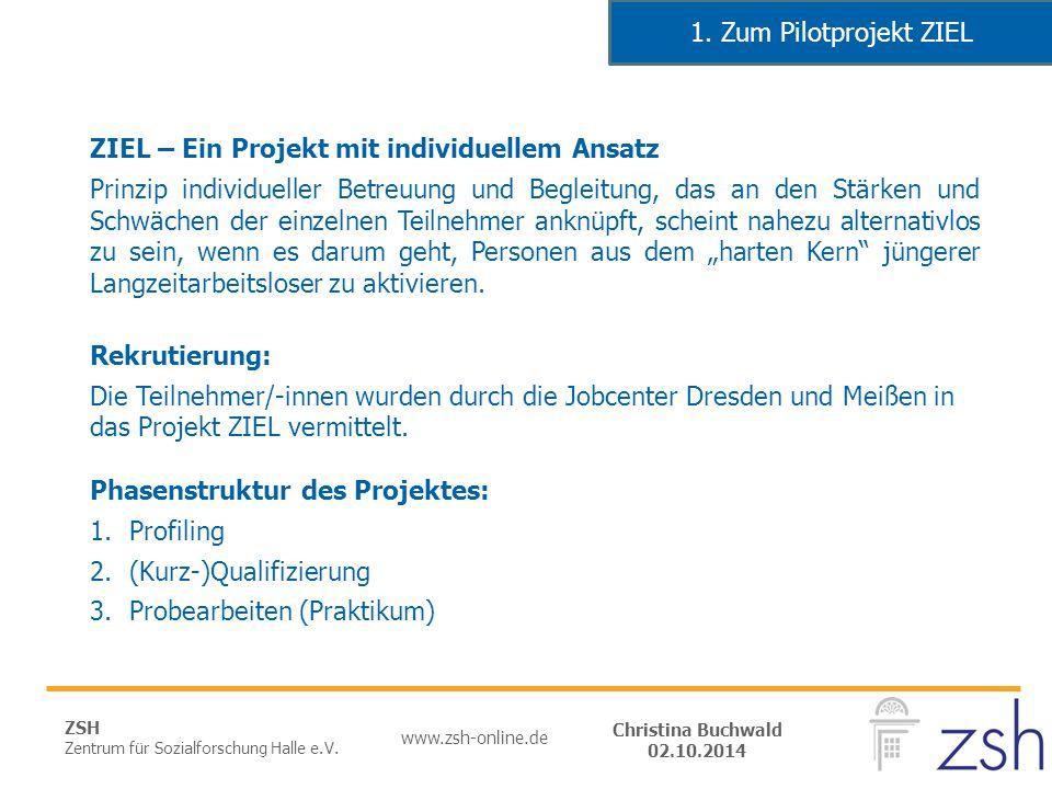 ZSH Zentrum für Sozialforschung Halle e.V. www.zsh-online.de Christina Buchwald 02.10.2014 ZIEL – Ein Projekt mit individuellem Ansatz Prinzip individ