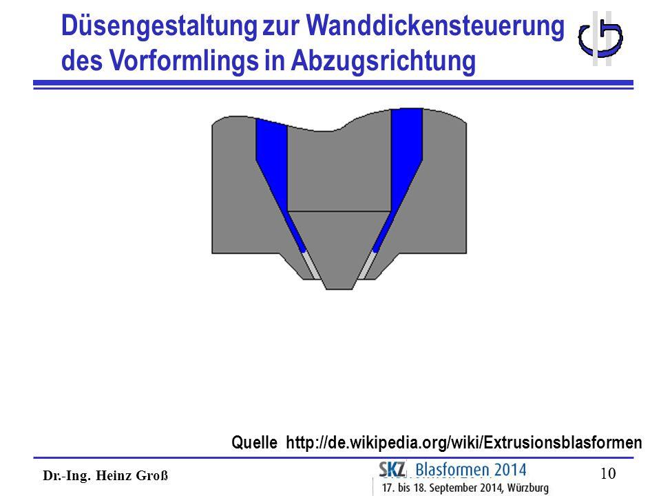 Dr.-Ing. Heinz Groß 10 Quelle http://de.wikipedia.org/wiki/Extrusionsblasformen Düsengestaltung zur Wanddickensteuerung des Vorformlings in Abzugsrich