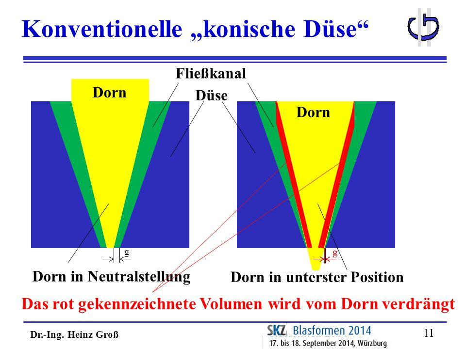 """Dr.-Ing. Heinz Groß 11 Konventionelle """"konische Düse"""" Fließkanal Dorn in Neutralstellung Dorn in unterster Position Das rot gekennzeichnete Volumen wi"""