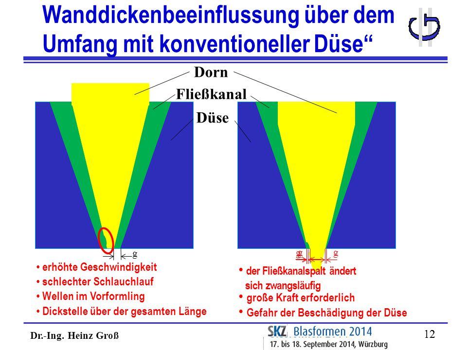 """Dr.-Ing. Heinz Groß 12 Wanddickenbeeinflussung über dem Umfang mit konventioneller Düse"""" Fließkanal g g Dorn Düse g g erhöhte Geschwindigkeit Wellen i"""