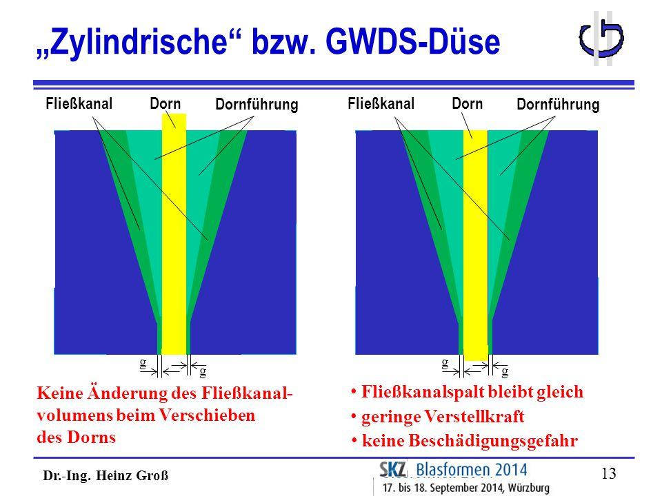 """Dr.-Ing. Heinz Groß 13 """"Zylindrische"""" bzw. GWDS-Düse g g Fließkanal Dornführung Dorn Fließkanalspalt bleibt gleich geringe Verstellkraft keine Beschäd"""