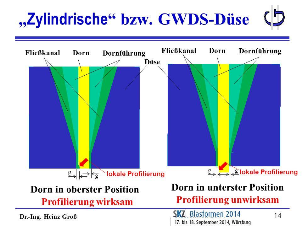 """Dr.-Ing. Heinz Groß 14 """" Zylindrische """" bzw. GWDS-Düse Fließkanal Dornführung Dorn g g Profilierung unwirksam lokale Profilierung Dorn in unterster Po"""