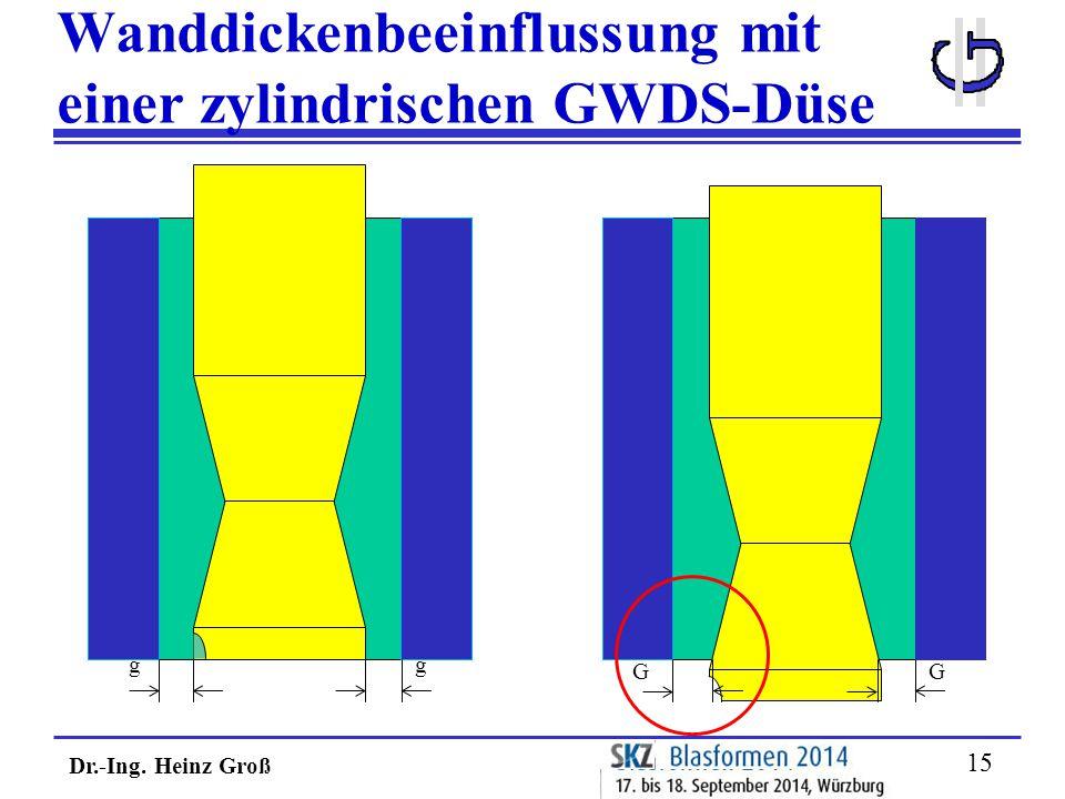 Dr.-Ing. Heinz Groß 15 Wanddickenbeeinflussung mit einer zylindrischen GWDS-Düse g G G g