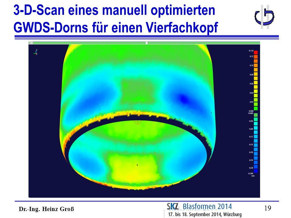 Dr.-Ing. Heinz Groß 19 3-D-Scan eines manuell optimierten GWDS-Dorns für einen Vierfachkopf