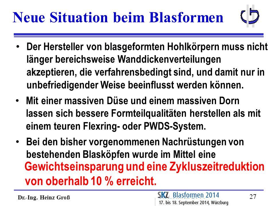 Dr.-Ing. Heinz Groß 27 Neue Situation beim Blasformen Der Hersteller von blasgeformten Hohlkörpern muss nicht länger bereichsweise Wanddickenverteilun