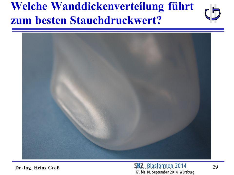 Dr.-Ing. Heinz Groß 29 Welche Wanddickenverteilung führt zum besten Stauchdruckwert?