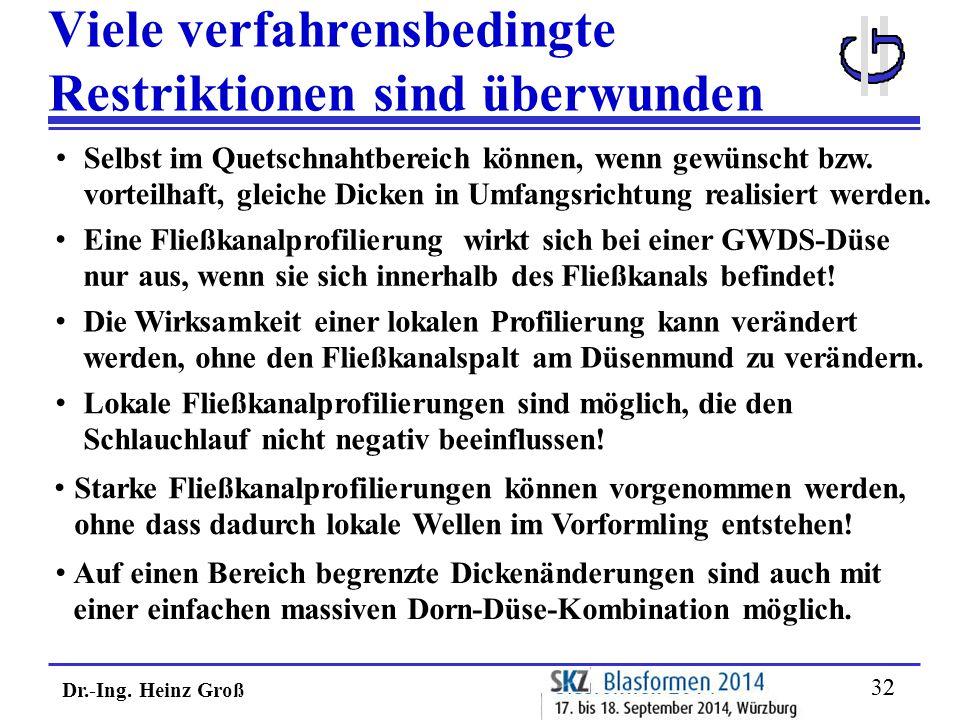 Dr.-Ing. Heinz Groß 32 Viele verfahrensbedingte Restriktionen sind überwunden Selbst im Quetschnahtbereich können, wenn gewünscht bzw. vorteilhaft, gl