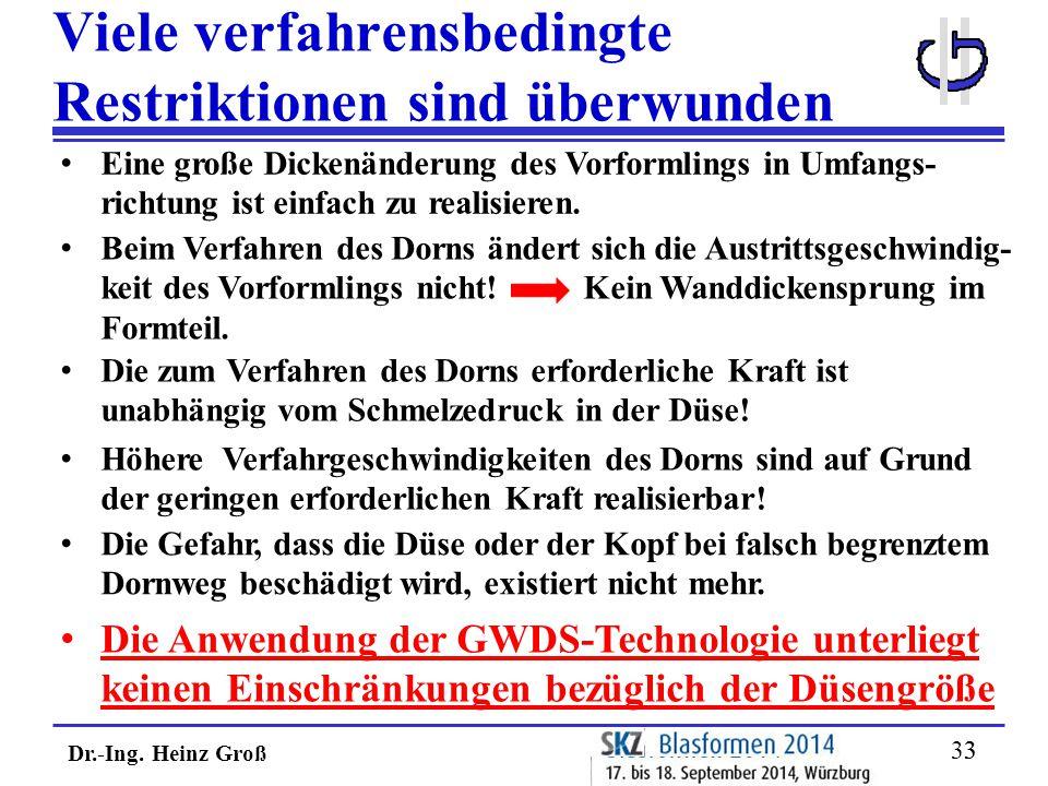 Dr.-Ing. Heinz Groß 33 Die zum Verfahren des Dorns erforderliche Kraft ist unabhängig vom Schmelzedruck in der Düse! Beim Verfahren des Dorns ändert s