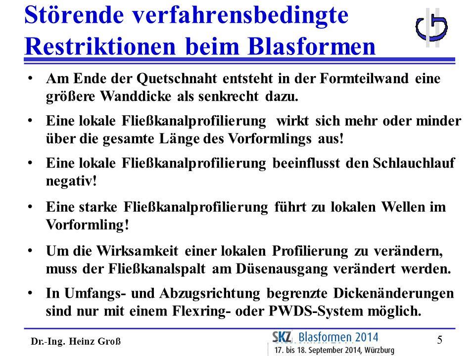 Dr.-Ing. Heinz Groß 55 Störende verfahrensbedingte Restriktionen beim Blasformen Am Ende der Quetschnaht entsteht in der Formteilwand eine größere Wan