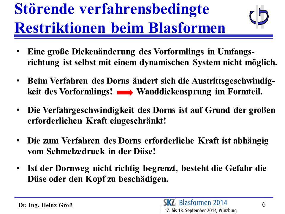 Dr.-Ing. Heinz Groß 66 Störende verfahrensbedingte Restriktionen beim Blasformen Die Verfahrgeschwindigkeit des Dorns ist auf Grund der großen erforde