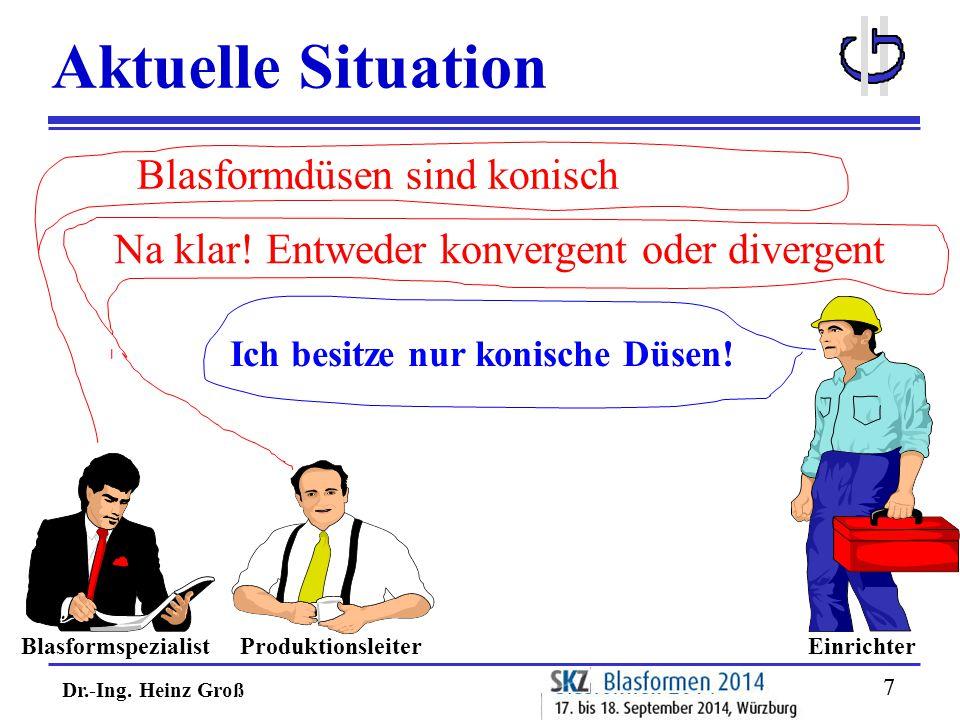 Dr.-Ing. Heinz Groß 77 Blasformdüsen sind konisch Ich besitze nur konische Düsen! BlasformspezialistProduktionsleiterEinrichter Aktuelle Situation Na