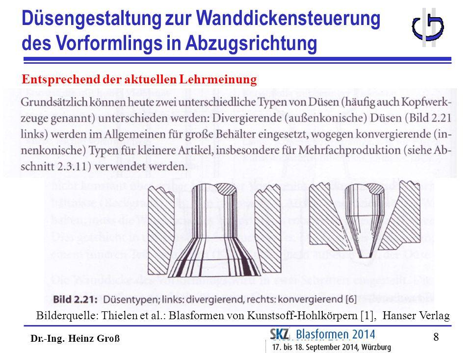 Dr.-Ing. Heinz Groß 88 Düsengestaltung zur Wanddickensteuerung des Vorformlings in Abzugsrichtung Entsprechend der aktuellen Lehrmeinung Bilderquelle: