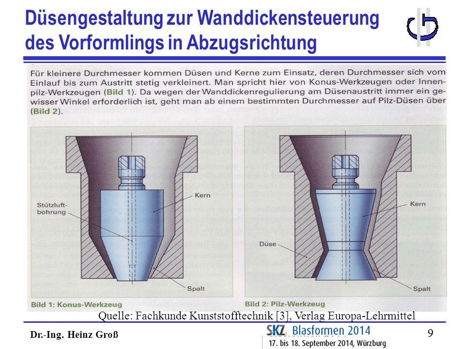 Dr.-Ing. Heinz Groß 99 Quelle: Fachkunde Kunststofftechnik [3], Verlag Europa-Lehrmittel Düsengestaltung zur Wanddickensteuerung des Vorformlings in A