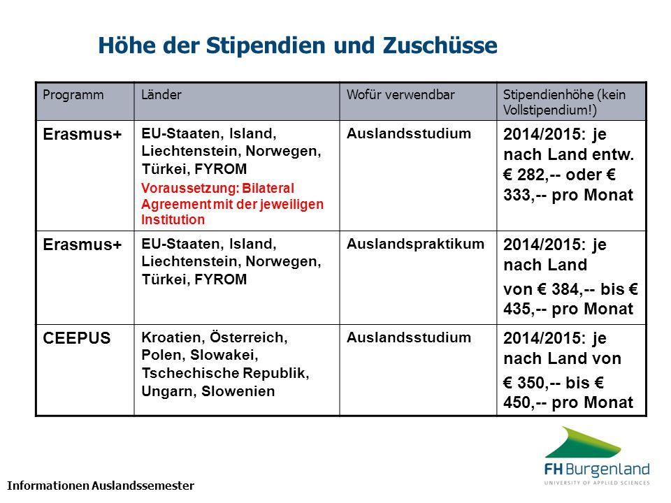 Informationen Auslandssemester Höhe der Stipendien und Zuschüsse ProgrammLänderWofür verwendbarStipendienhöhe (kein Vollstipendium!) Erasmus+ EU-Staat