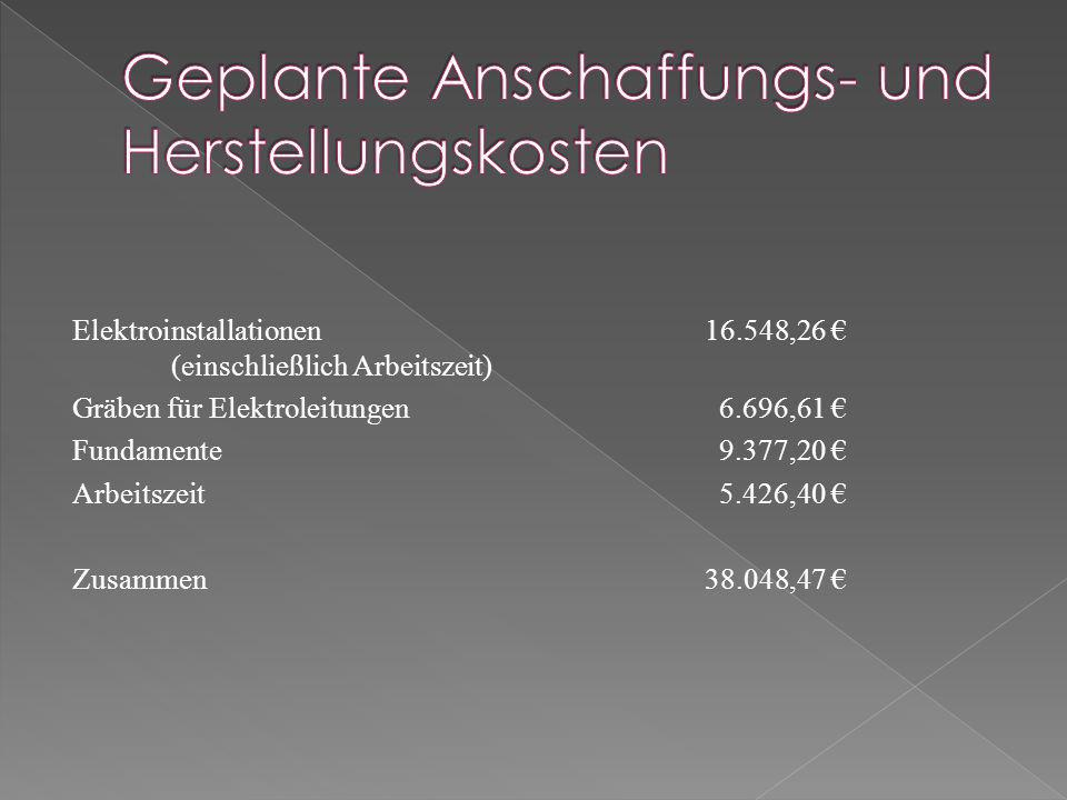Elektroinstallationen16.548,26 € (einschließlich Arbeitszeit) Gräben für Elektroleitungen 6.696,61 € Fundamente 9.377,20 € Arbeitszeit 5.426,40 € Zusammen38.048,47 €