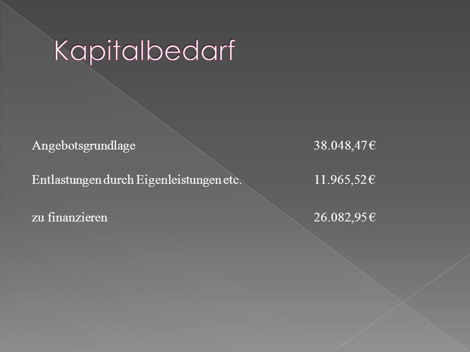 Angebotsgrundlage 38.048,47 € Entlastungen durch Eigenleistungen etc.