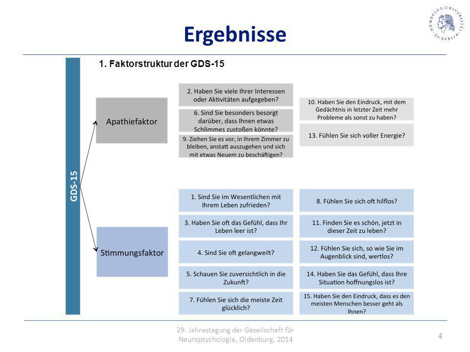 4 Erhöhte Mortalität Ergebnisse 29. Jahrestagung der Gesellschaft für Neuropsychologie, Oldenburg, 2014 1. Faktorstruktur der GDS-15
