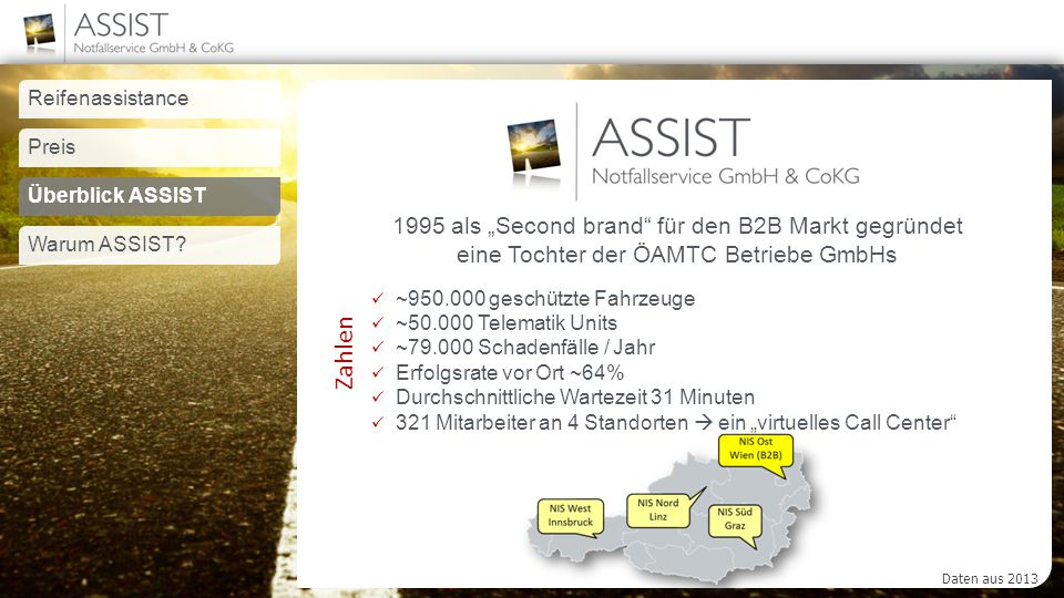 """7 1995 als """"Second brand für den B2B Markt gegründet eine Tochter der ÖAMTC Betriebe GmbHs ~950.000 geschützte Fahrzeuge ~50.000 Telematik Units ~79.000 Schadenfälle / Jahr Erfolgsrate vor Ort ~64% Durchschnittliche Wartezeit 31 Minuten 321 Mitarbeiter an 4 Standorten  ein """"virtuelles Call Center Zahlen Daten aus 2013 ReifenassistancePreisÜberblick ASSISTWarum ASSIST?"""