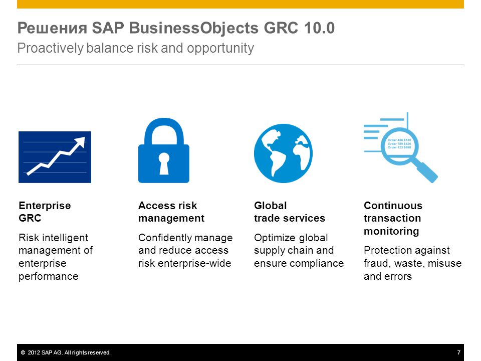 ©2012 SAP AG. All rights reserved.7 Решения SAP BusinessObjects GRC 10.0 Proactively balance risk and opportunity Continuous transaction monitoring Pr