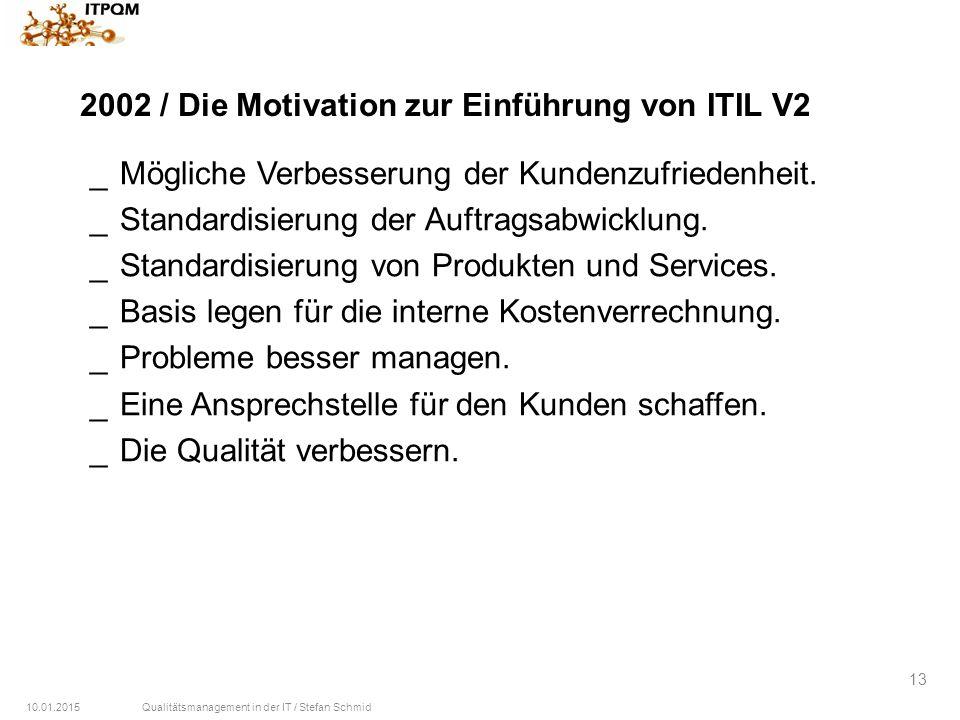10.01.2015Qualitätsmanagement in der IT / Stefan Schmid 13 2002 / Die Motivation zur Einführung von ITIL V2 _Mögliche Verbesserung der Kundenzufrieden