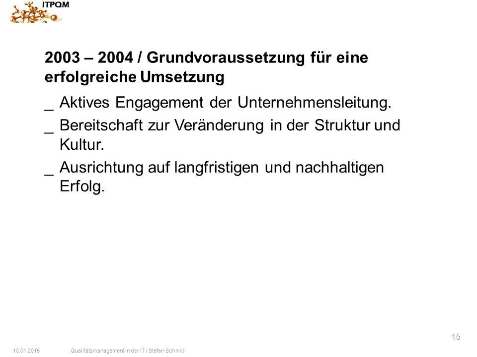 10.01.2015Qualitätsmanagement in der IT / Stefan Schmid 15 2003 – 2004 / Grundvoraussetzung für eine erfolgreiche Umsetzung _Aktives Engagement der Un