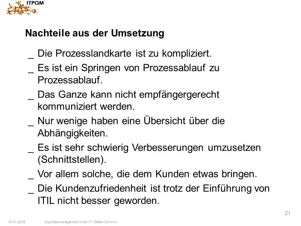 10.01.2015Qualitätsmanagement in der IT / Stefan Schmid 21 Nachteile aus der Umsetzung _Die Prozesslandkarte ist zu kompliziert. _Es ist ein Springen