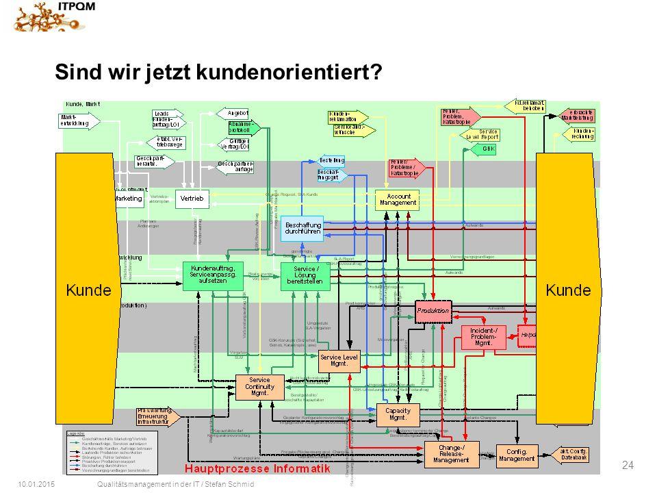 10.01.2015Qualitätsmanagement in der IT / Stefan Schmid 24 Sind wir jetzt kundenorientiert?