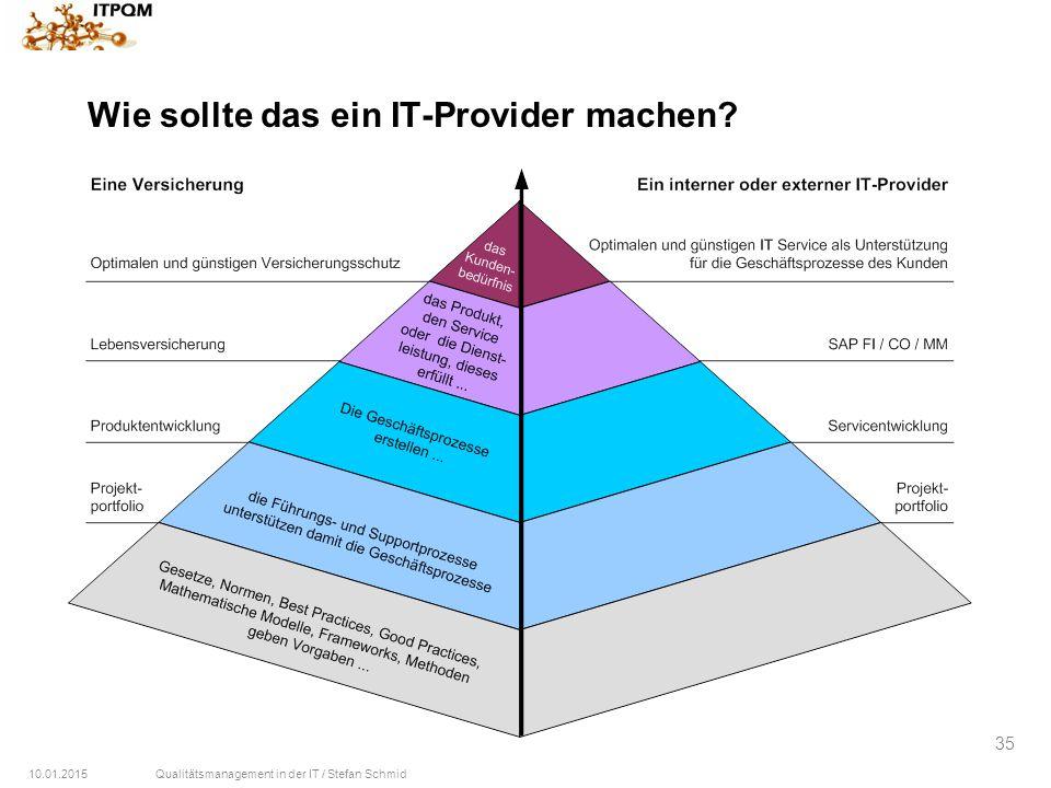 10.01.2015Qualitätsmanagement in der IT / Stefan Schmid 35 Wie sollte das ein IT-Provider machen?