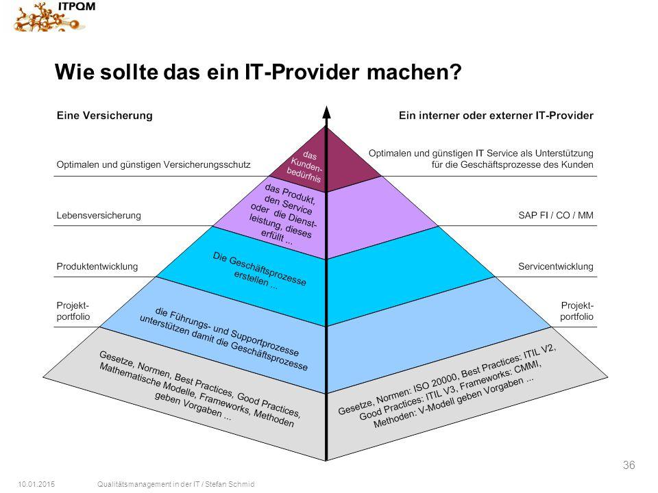 10.01.2015Qualitätsmanagement in der IT / Stefan Schmid 36 Wie sollte das ein IT-Provider machen?