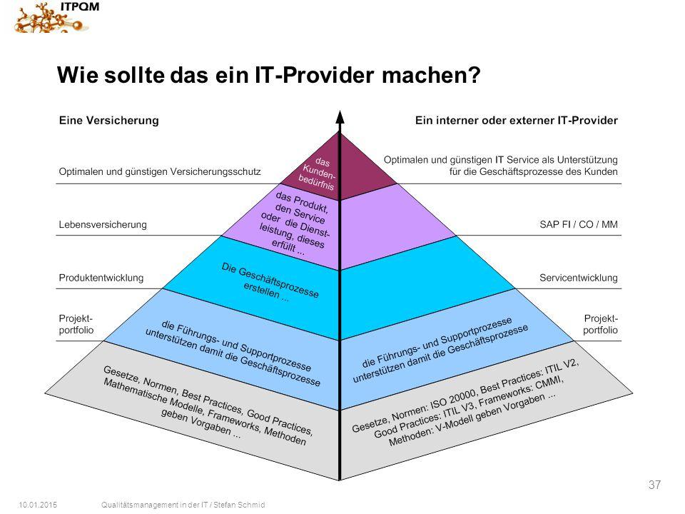 10.01.2015Qualitätsmanagement in der IT / Stefan Schmid 37 Wie sollte das ein IT-Provider machen?