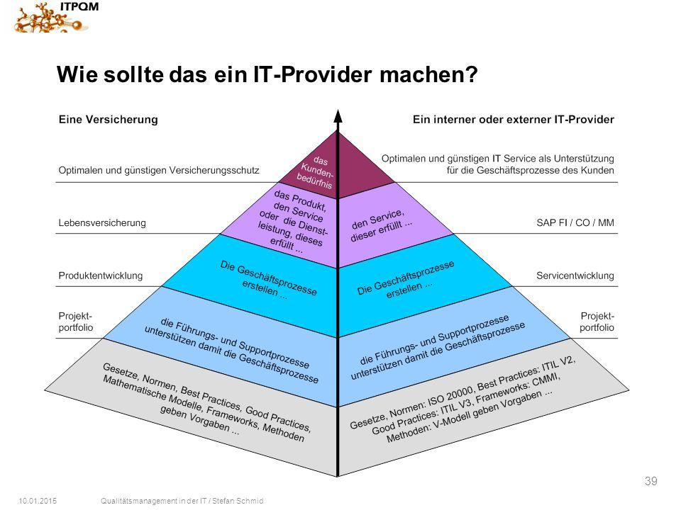 10.01.2015Qualitätsmanagement in der IT / Stefan Schmid 39 Wie sollte das ein IT-Provider machen?
