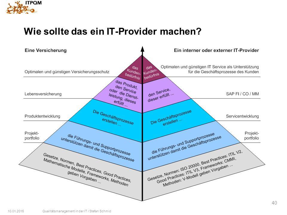 10.01.2015Qualitätsmanagement in der IT / Stefan Schmid 40 Wie sollte das ein IT-Provider machen?