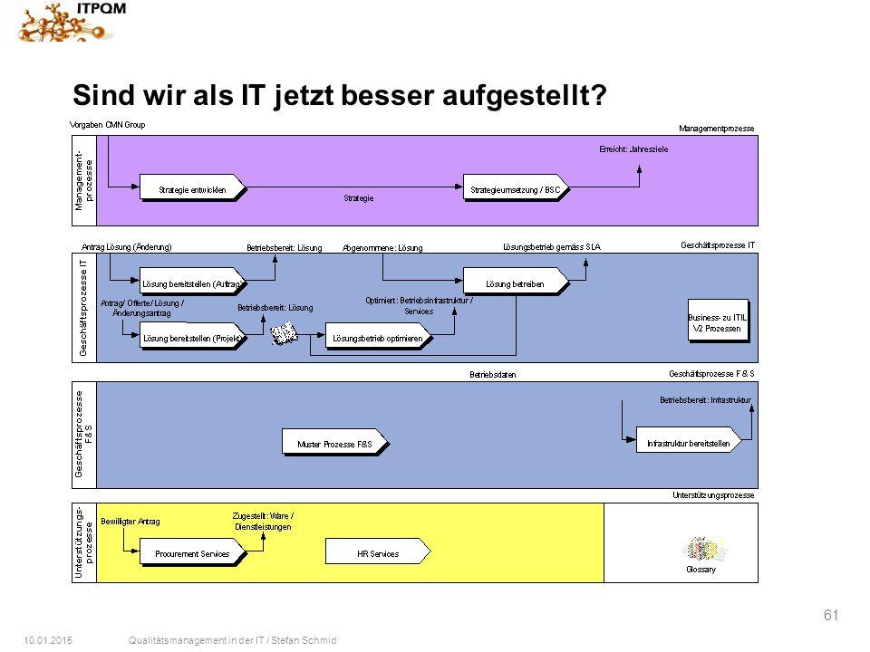 10.01.2015Qualitätsmanagement in der IT / Stefan Schmid 61 Sind wir als IT jetzt besser aufgestellt?
