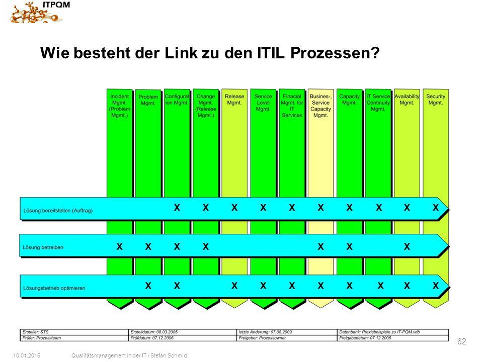 10.01.2015Qualitätsmanagement in der IT / Stefan Schmid 62 Wie besteht der Link zu den ITIL Prozessen?