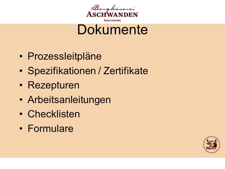 Dokumente Prozessleitpläne Spezifikationen / Zertifikate Rezepturen Arbeitsanleitungen Checklisten Formulare