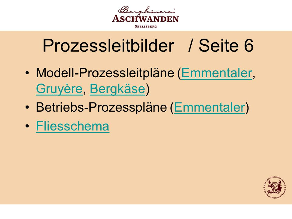 Prozessleitbilder/ Seite 6 Modell-Prozessleitpläne (Emmentaler, Gruyère, Bergkäse)Emmentaler GruyèreBergkäse Betriebs-Prozesspläne (Emmentaler)Emmenta