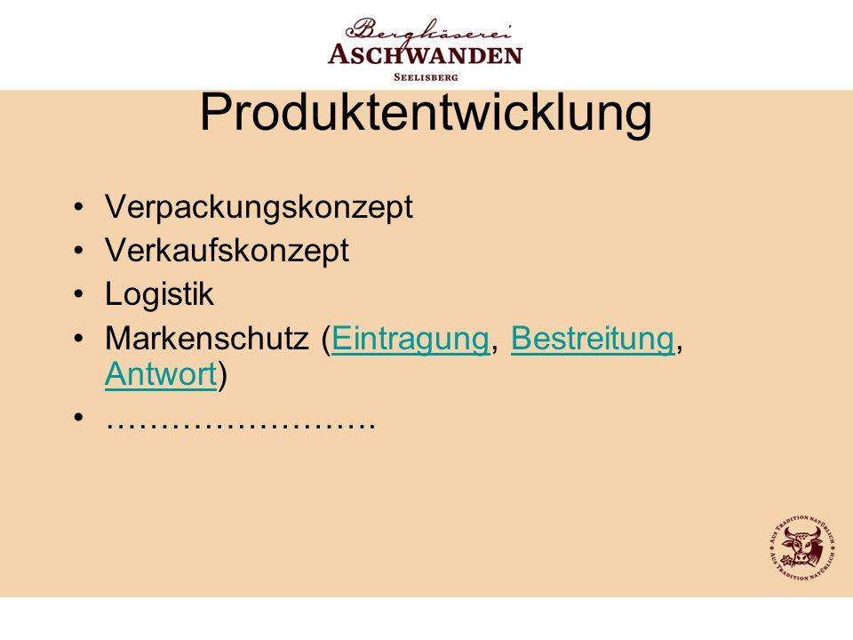 Produktentwicklung Verpackungskonzept Verkaufskonzept Logistik Markenschutz (Eintragung, Bestreitung, Antwort)EintragungBestreitung Antwort …………………….