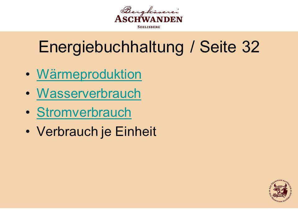Energiebuchhaltung / Seite 32 Wärmeproduktion Wasserverbrauch Stromverbrauch Verbrauch je Einheit