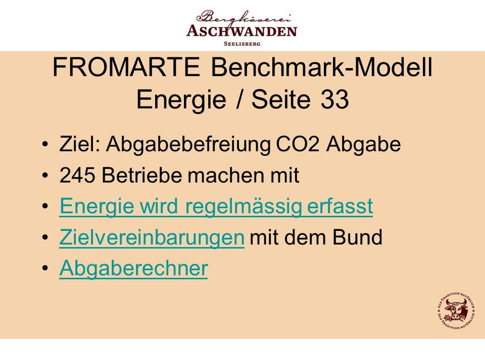FROMARTE Benchmark-Modell Energie / Seite 33 Ziel: Abgabebefreiung CO2 Abgabe 245 Betriebe machen mit Energie wird regelmässig erfasst Zielvereinbarun