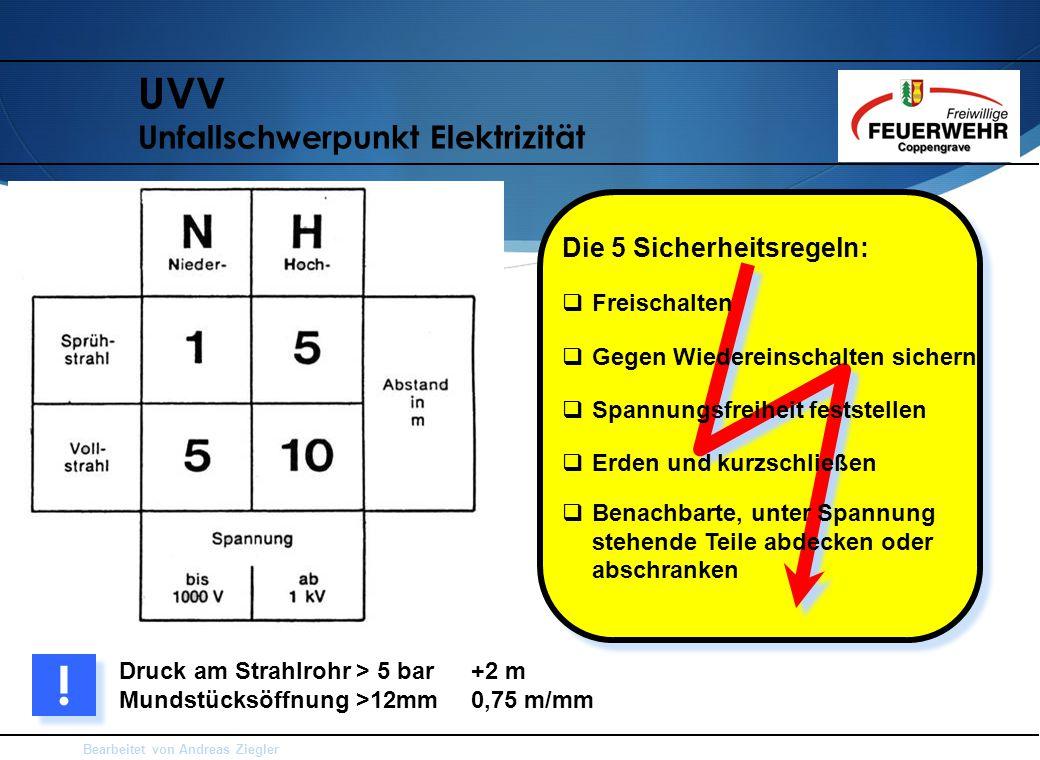 Bearbeitet von Andreas Ziegler UVV Unfallschwerpunkt Elektrizität Die 5 Sicherheitsregeln:  Freischalten  Gegen Wiedereinschalten sichern  Spannung