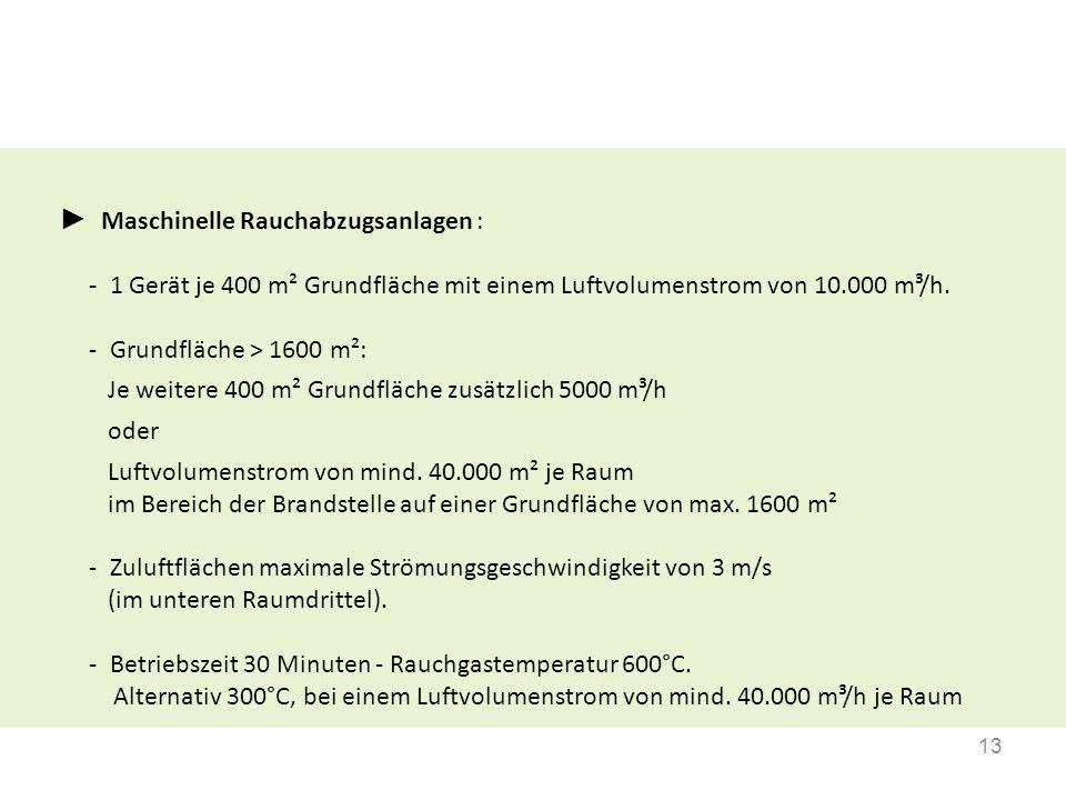 ► Maschinelle Rauchabzugsanlagen : - 1 Gerät je 400 m² Grundfläche mit einem Luftvolumenstrom von 10.000 m³/h. - Grundfläche > 1600 m²: Je weitere 400