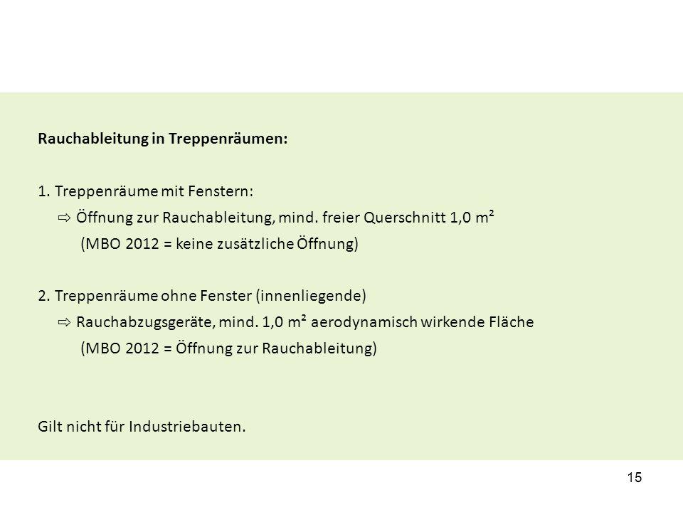 Rauchableitung in Treppenräumen: 1. Treppenräume mit Fenstern: ⇨ Öffnung zur Rauchableitung, mind. freier Querschnitt 1,0 m² (MBO 2012 = keine zusätzl