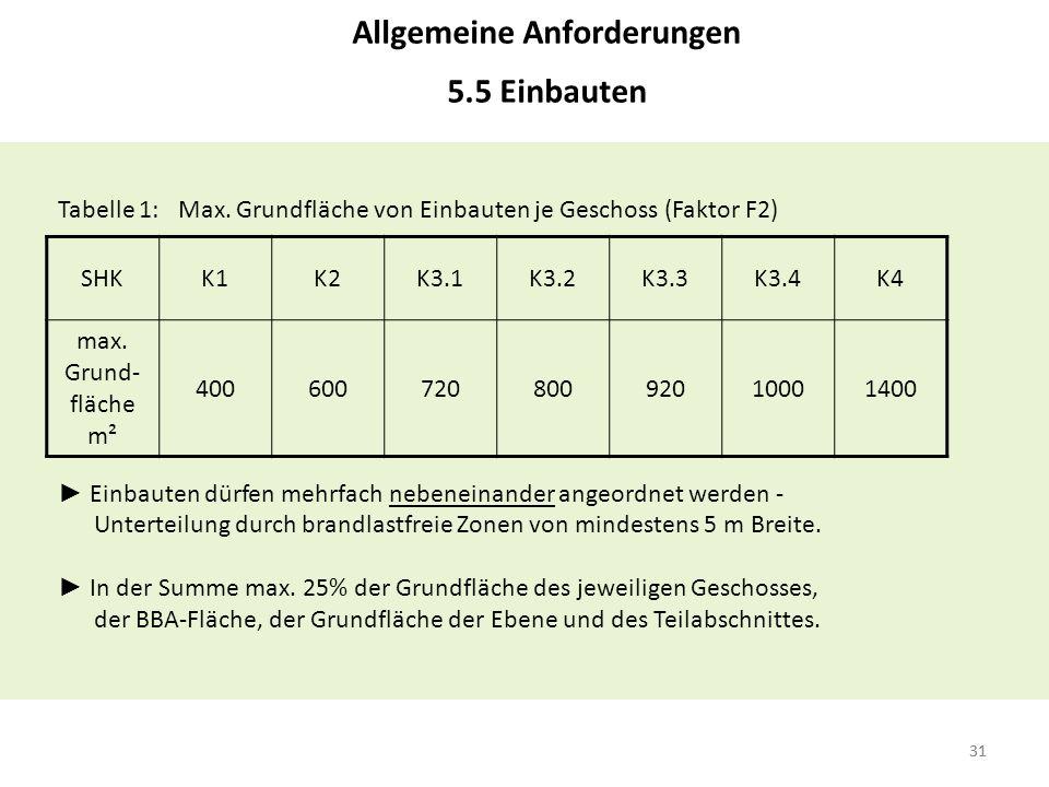 31 Tabelle 1: Max. Grundfläche von Einbauten je Geschoss (Faktor F2) ► Einbauten dürfen mehrfach nebeneinander angeordnet werden - Unterteilung durch